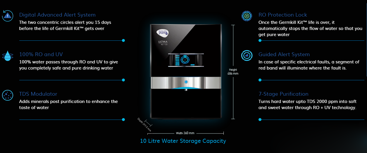 10 Stage Water Purification